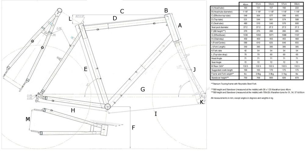 Bicycle Geometry Explained - Bicycle Modifications